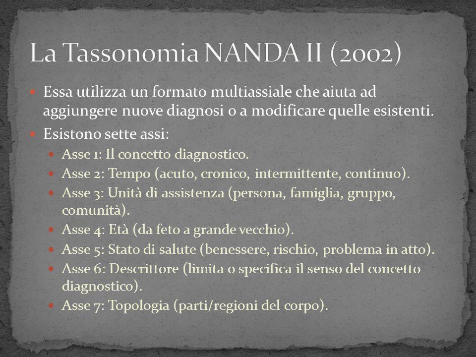 La Tassonomia NANDA II (2002)