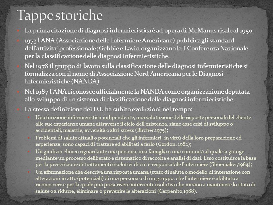 Tappe storiche La prima citazione di diagnosi infermieristica è ad opera di McManus risale al 1950.