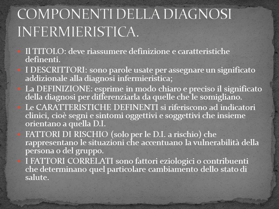 COMPONENTI DELLA DIAGNOSI INFERMIERISTICA.