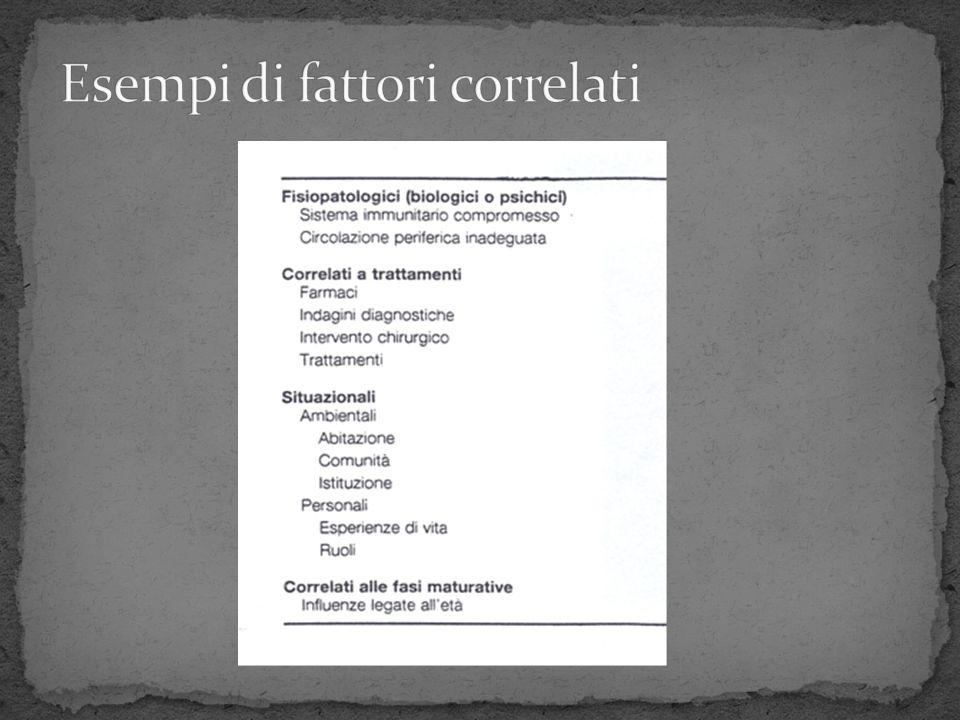 Esempi di fattori correlati