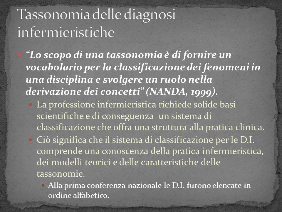 Tassonomia delle diagnosi infermieristiche