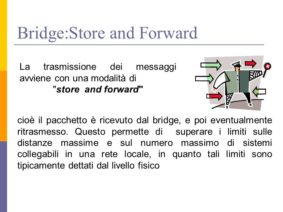 Bridge:Store and Forward