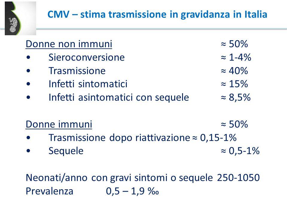 CMV – stima trasmissione in gravidanza in Italia