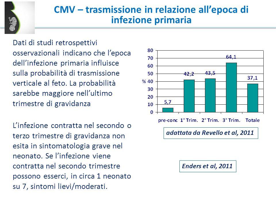CMV – trasmissione in relazione all'epoca di infezione primaria