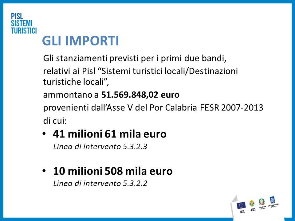 GLI IMPORTI 41 milioni 61 mila euro 10 milioni 508 mila euro