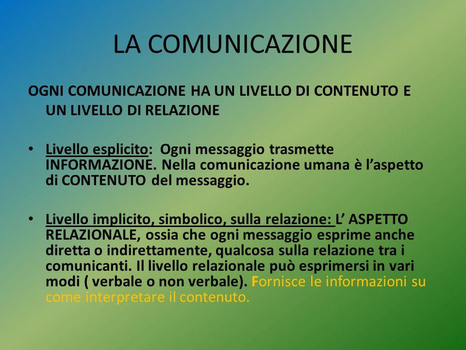 LA COMUNICAZIONE OGNI COMUNICAZIONE HA UN LIVELLO DI CONTENUTO E