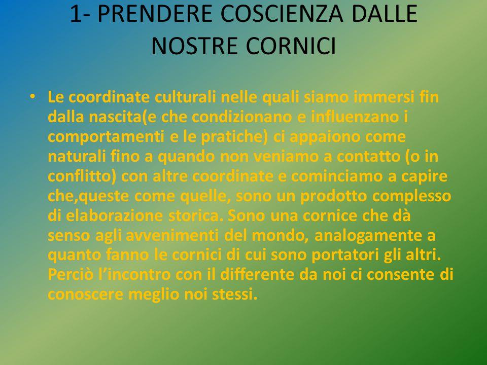 1- PRENDERE COSCIENZA DALLE NOSTRE CORNICI