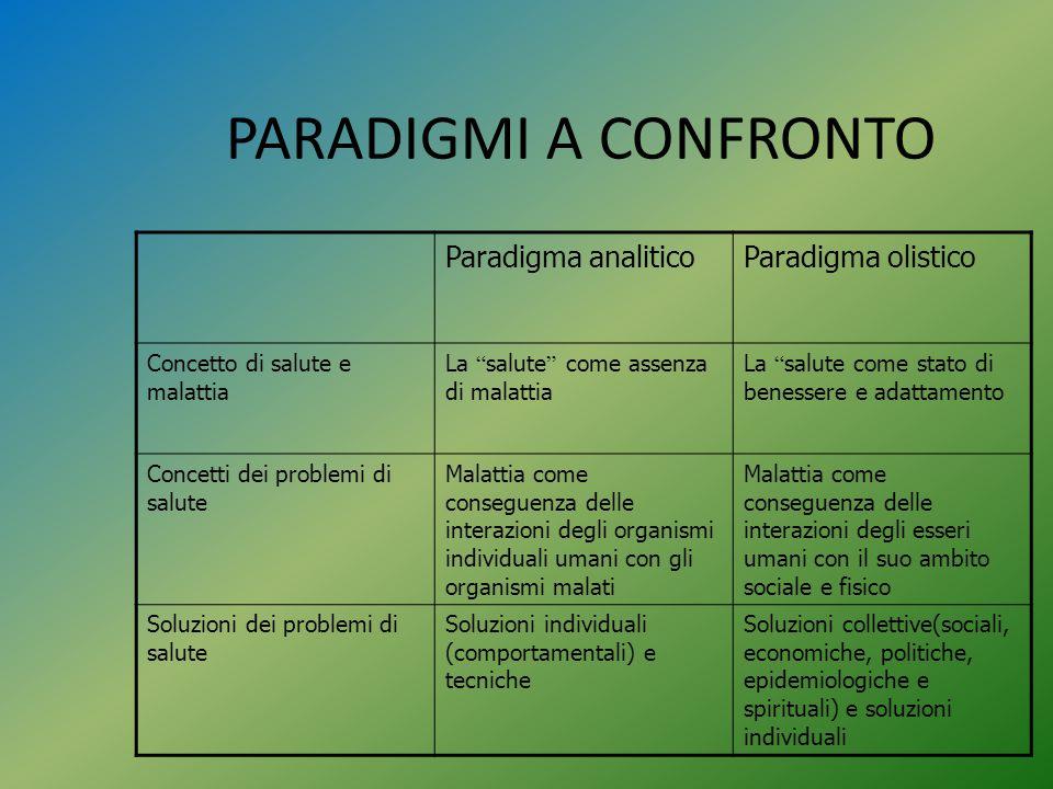PARADIGMI A CONFRONTO Paradigma analitico Paradigma olistico