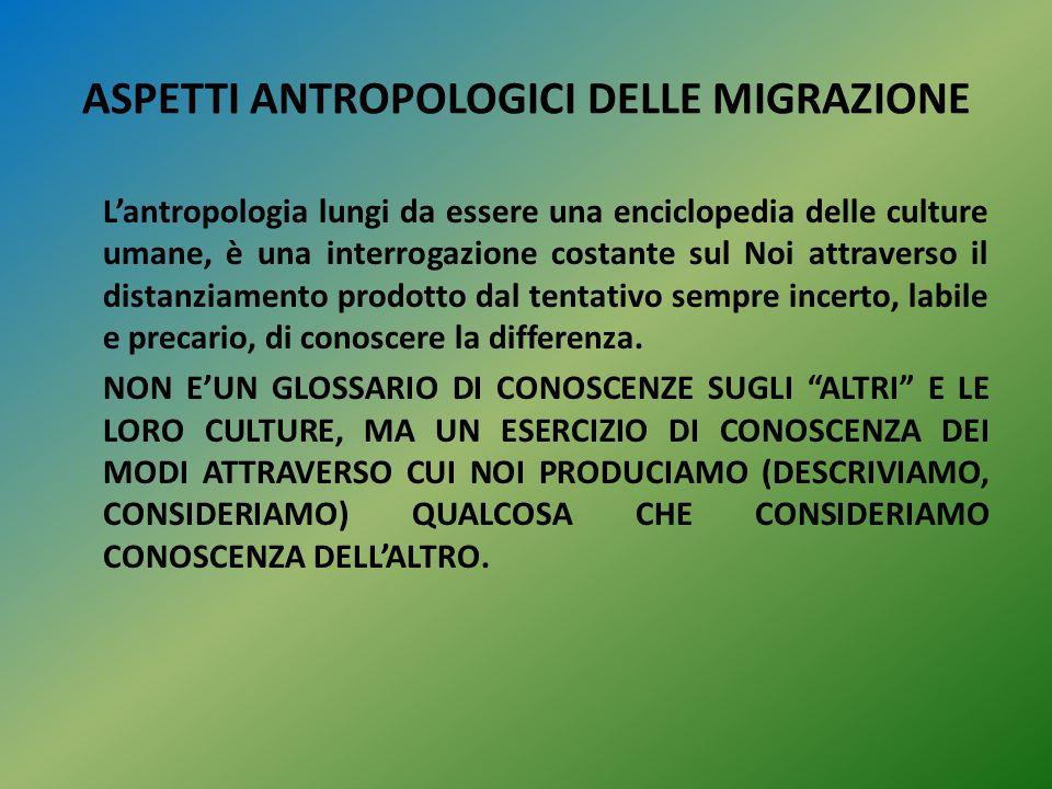 Aspetti antropologici dellE migrazione