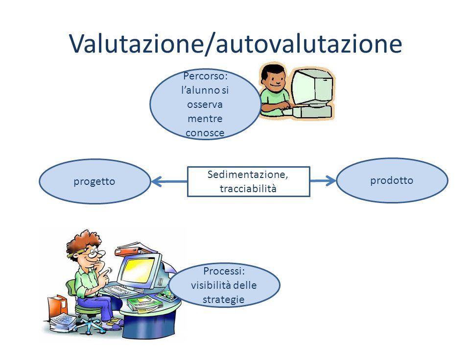 Valutazione/autovalutazione