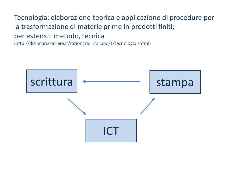 Tecnologia: elaborazione teorica e applicazione di procedure per la trasformazione di materie prime in prodotti finiti; per estens.: metodo, tecnica (http://dizionari.corriere.it/dizionario_italiano/T/tecnologia.shtml)
