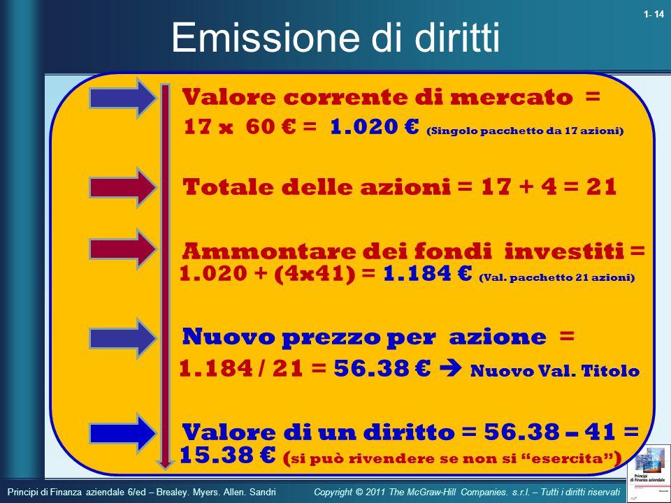 Emissione di diritti Valore corrente di mercato =