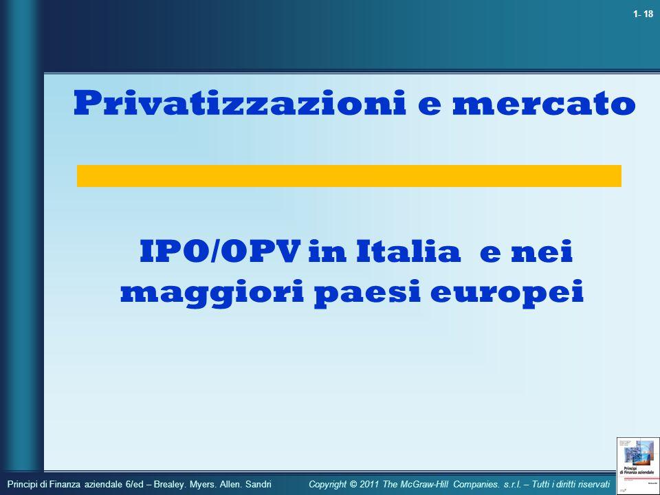 Privatizzazioni e mercato