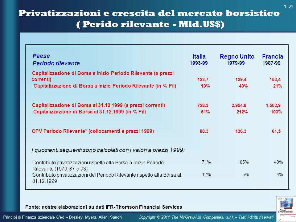 Privatizzazioni e crescita del mercato borsistico