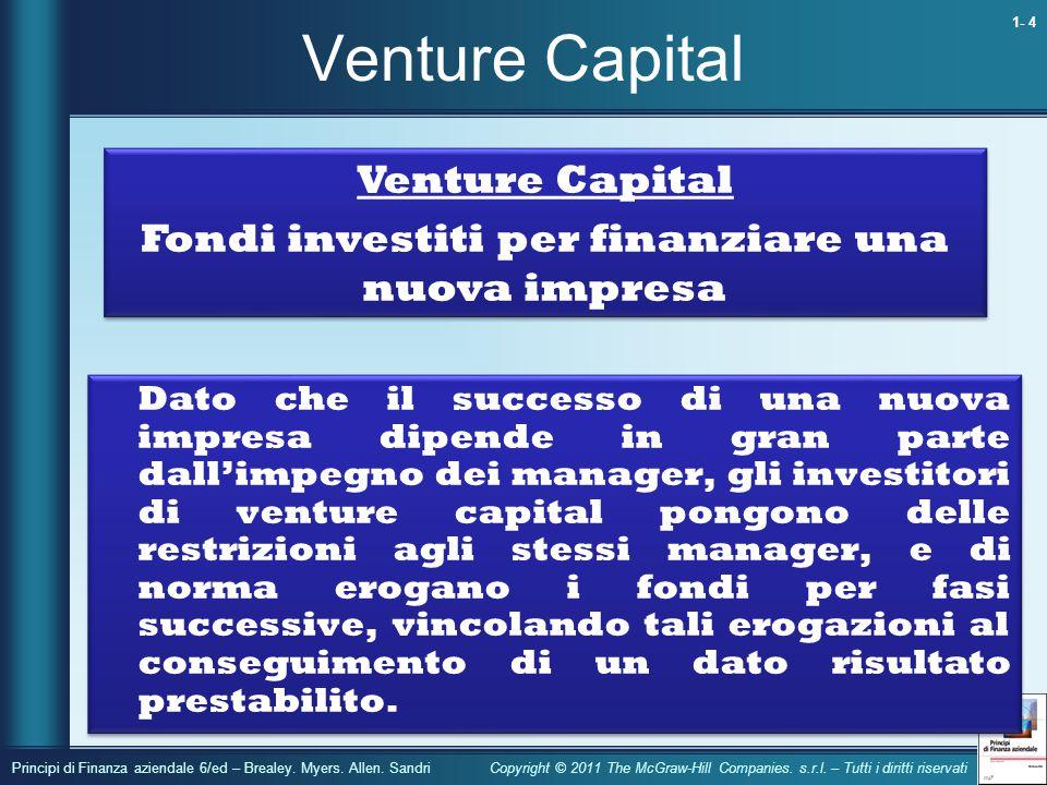 Fondi investiti per finanziare una nuova impresa