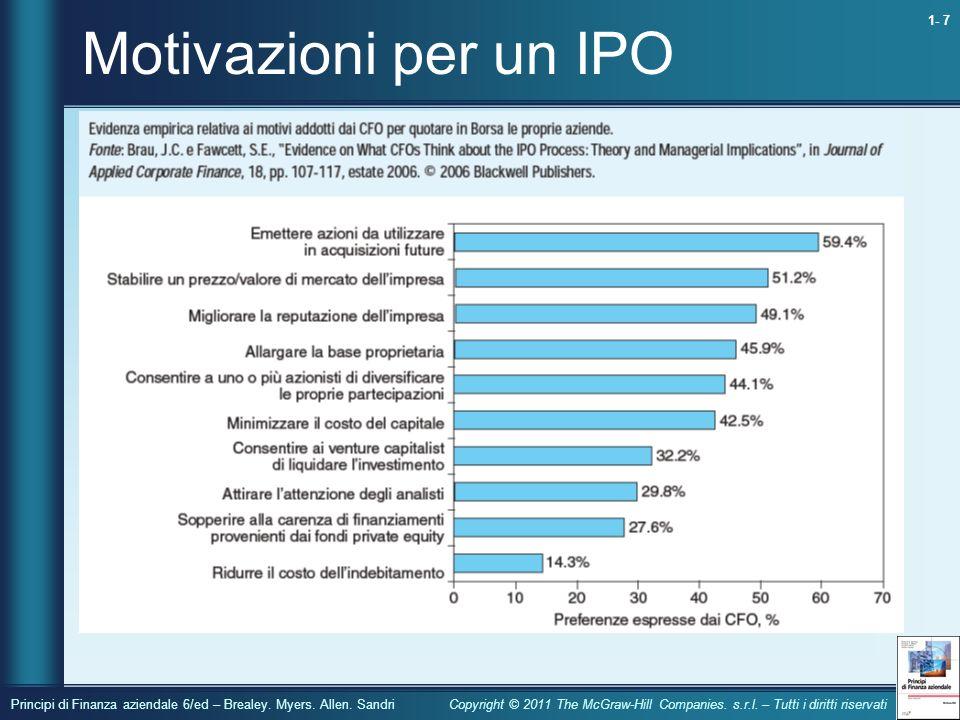 Motivazioni per un IPO