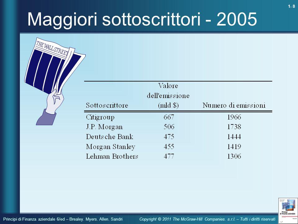 Maggiori sottoscrittori - 2005