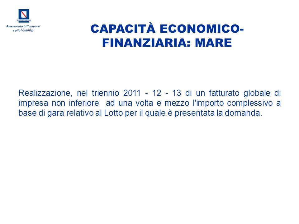 CAPACITÀ ECONOMICO-FINANZIARIA: MARE