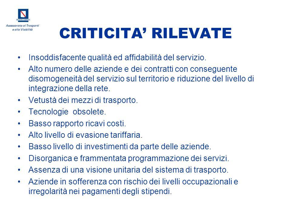 CRITICITA' RILEVATE Insoddisfacente qualità ed affidabilità del servizio.