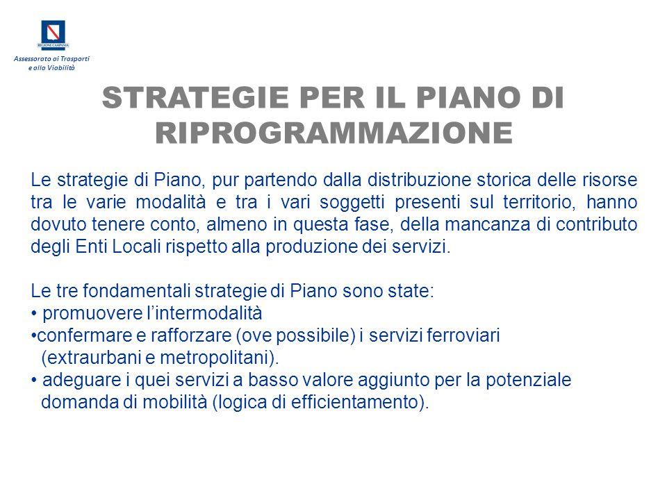 STRATEGIE PER IL PIANO DI RIPROGRAMMAZIONE