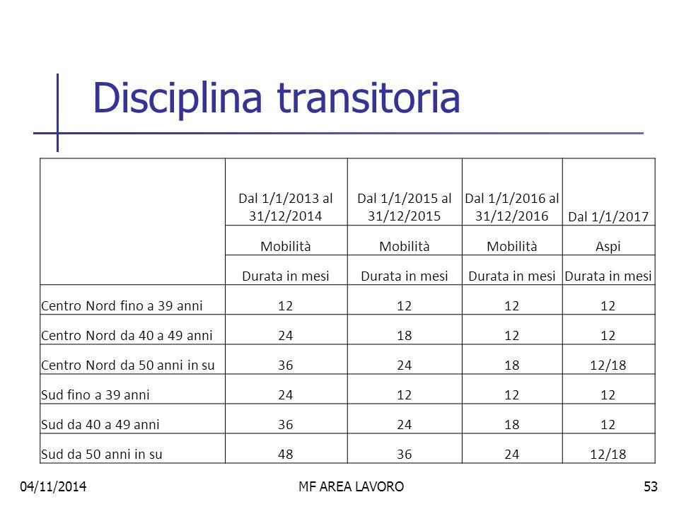 Disciplina transitoria
