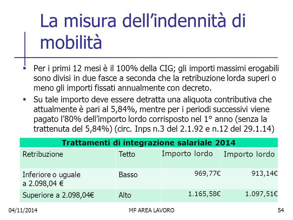 La misura dell'indennità di mobilità