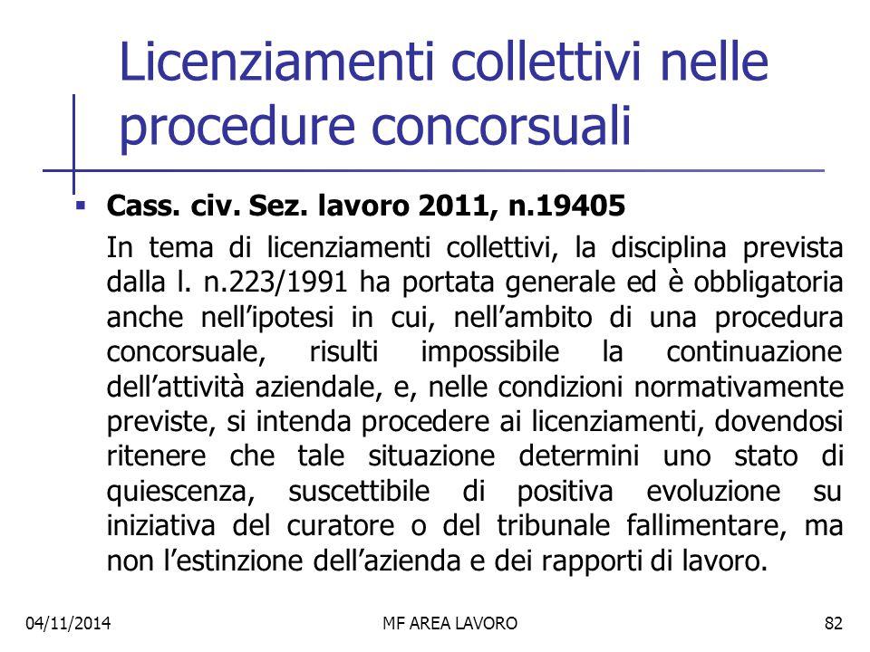 Licenziamenti collettivi nelle procedure concorsuali