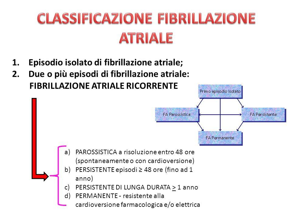 CLASSIFICAZIONE FIBRILLAZIONE ATRIALE
