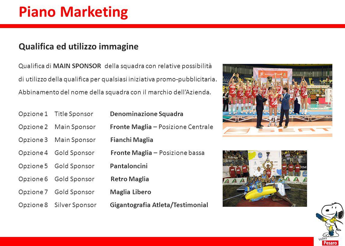 Piano Marketing Qualifica ed utilizzo immagine