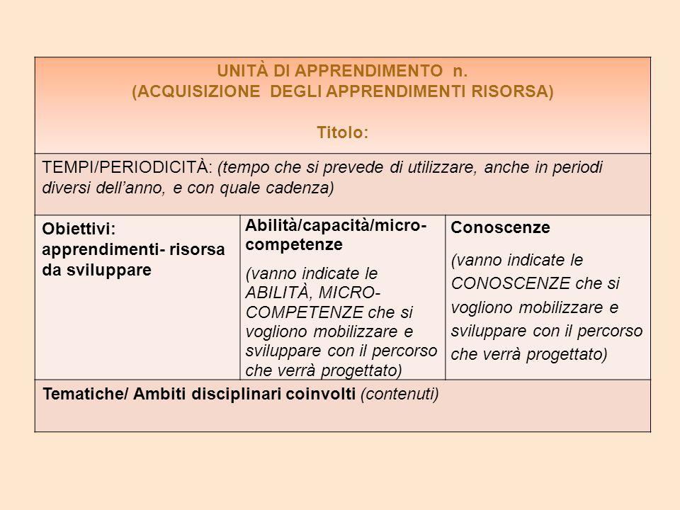 UNITÀ DI APPRENDIMENTO n. (ACQUISIZIONE DEGLI APPRENDIMENTI RISORSA)