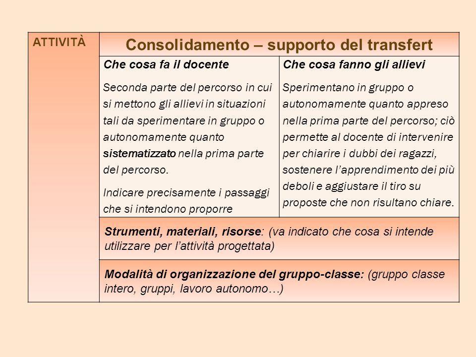 Consolidamento – supporto del transfert