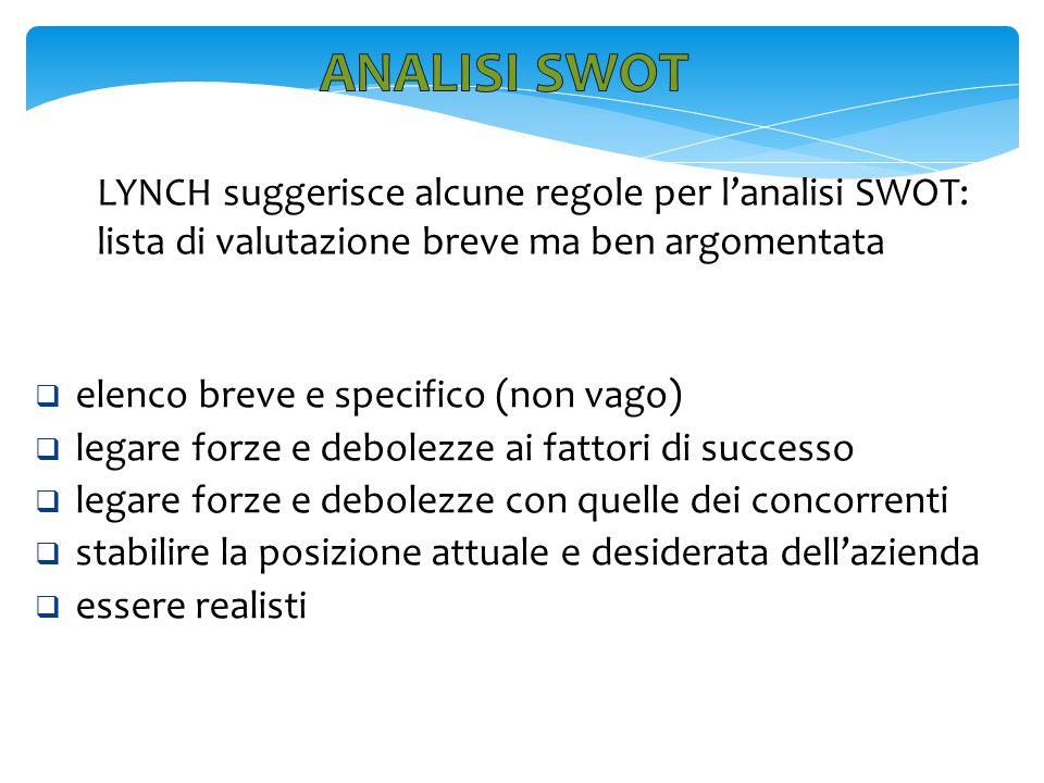 ANALISI swot LYNCH suggerisce alcune regole per l'analisi SWOT: lista di valutazione breve ma ben argomentata.
