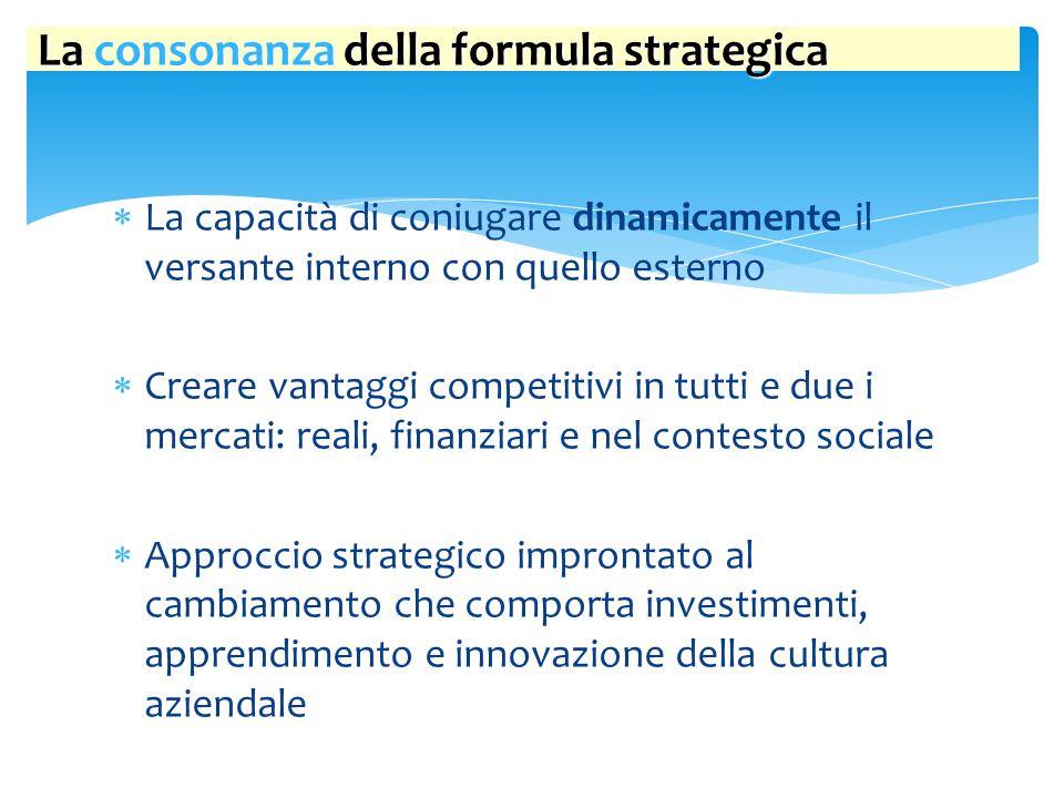 La consonanza della formula strategica