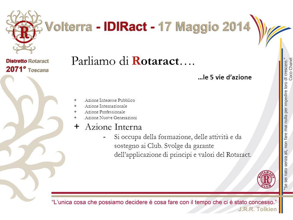 Parliamo di Rotaract…. Azione Interna …le 5 vie d'azione