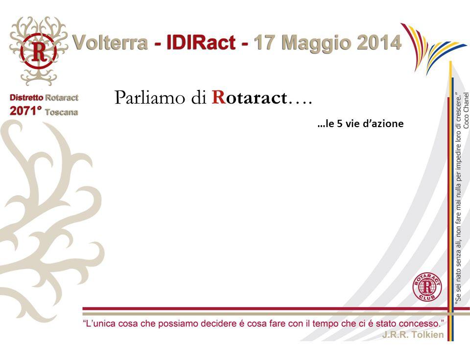 Parliamo di Rotaract…. …le 5 vie d'azione