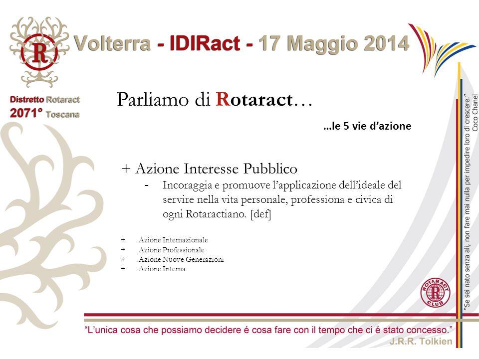 Parliamo di Rotaract… + Azione Interesse Pubblico …le 5 vie d'azione