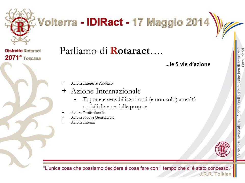 Parliamo di Rotaract…. Azione Internazionale …le 5 vie d'azione