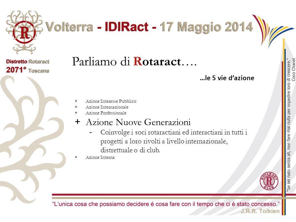 Parliamo di Rotaract…. Azione Nuove Generazioni …le 5 vie d'azione