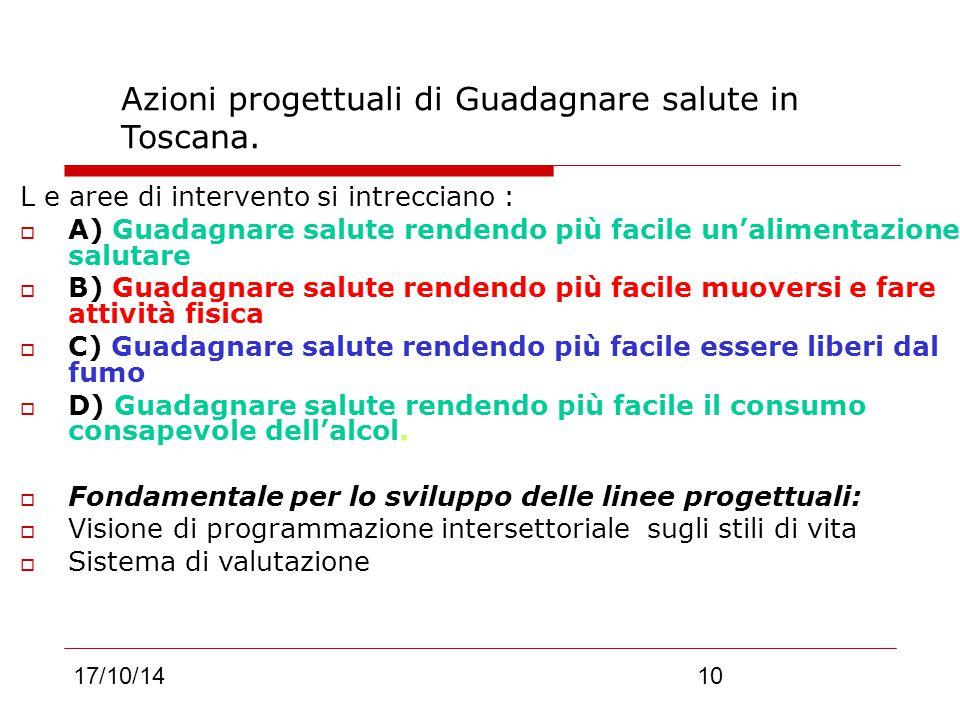 Azioni progettuali di Guadagnare salute in Toscana.