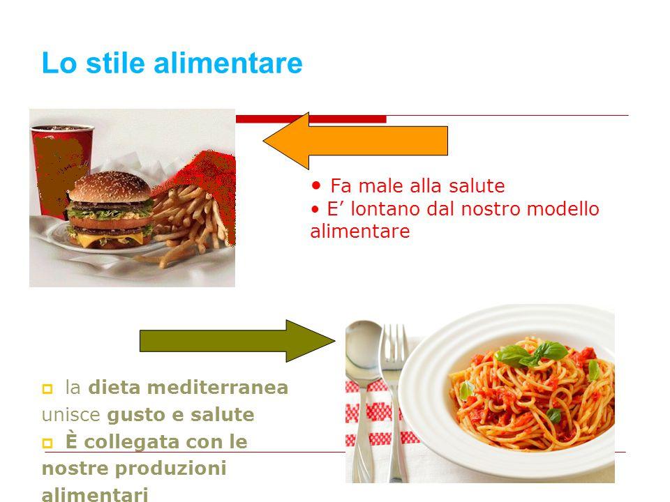 Lo stile alimentare Fa male alla salute