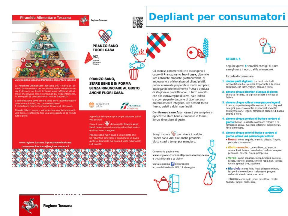 Depliant per consumatori
