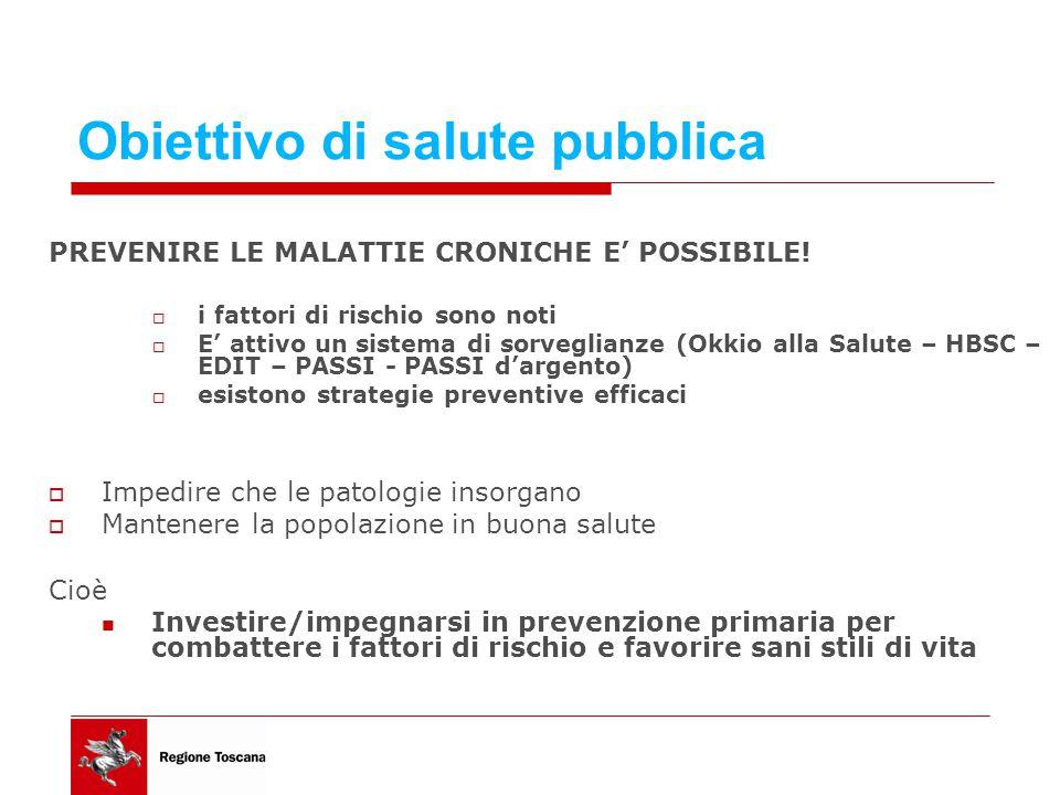 Obiettivo di salute pubblica