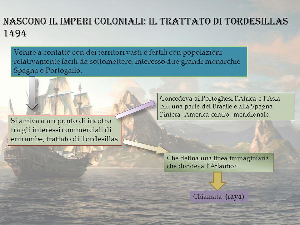 Nascono il imperi coloniali: il trattato di Tordesillas 1494