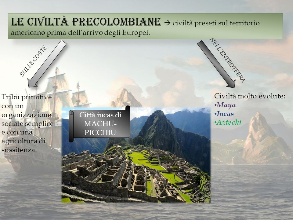 Città incas di MACHU-PICCHIU