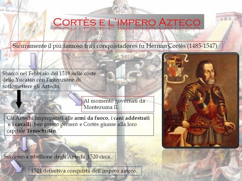 Cortès e l'impero Azteco