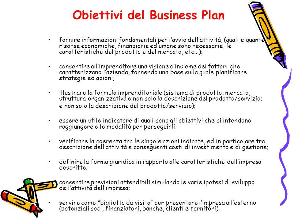 Obiettivi del Business Plan