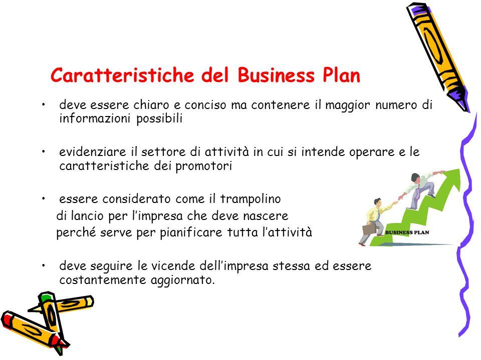 Caratteristiche del Business Plan