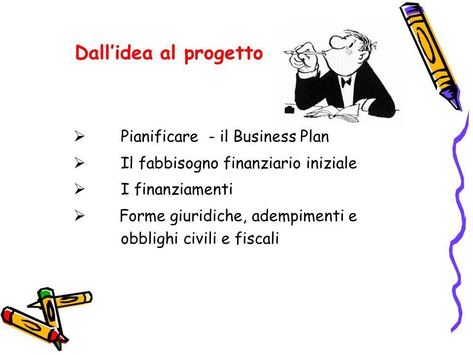 Dall'idea al progetto Pianificare - il Business Plan