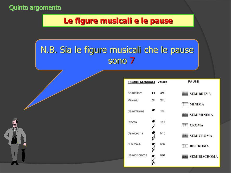 Le figure musicali e le pause