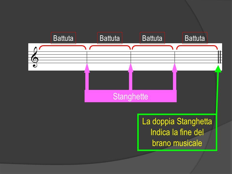 La doppia Stanghetta Indica la fine del brano musicale